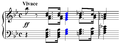 Dissonance in Bach.PNG