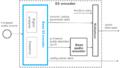 ECMA-407 encoder.png