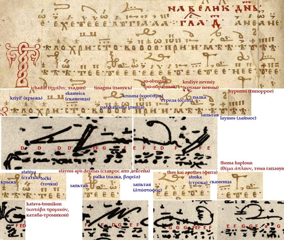 Easter koinonikon of the Kievan Rus with Kondakarian notation