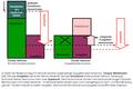 Einspar-Wettbewerb (Negativ-Multiplikator).png