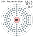 Electron shell 104 rutherfordium.png