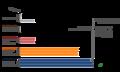 Ergebnisse der Wahl des deutschen Bundespräsidenten 2010.png