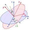 Euler angles zxz ext.png