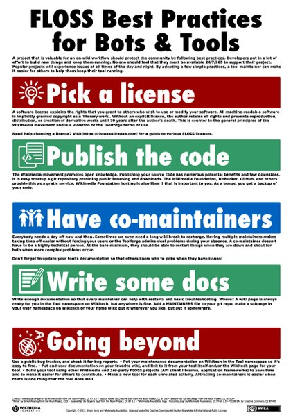 File:FLOSS Best Practices for Bots and Tools poster.pdf