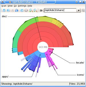 Disk utility - Filelight, a disk space analyzer that uses sliced pie charts