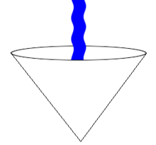 Filling cone with water.png