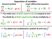 First order linear differential equation.png