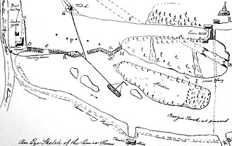 Flash lock - Sketch map of a flash lock on the River Thames between Whitchurch-on-Thames and Pangbourne around 1786, showing method of winching a barge up over a weir. Flash locks were common on the Thames above Staines.