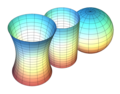 Gaussian curvature.PNG