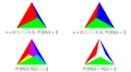 Geometric interpretation of the Probability Jaccard Index as Simplices.png