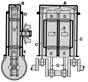 Gobron-Brillié - Gobron-Brillié opposed-piston engine, with overhung yoke