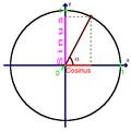 Goniometrische-cirkel-sin-cos.png
