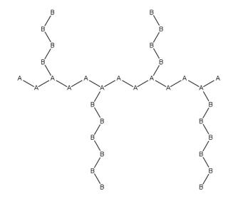 Graft polymer
