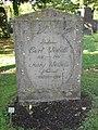 Grave of professor Curt Weibull lund sweden.JPG