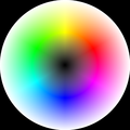 HSV Color wheel mapping inverted.png