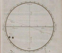Книга Прохождение Венеры по диску Солнца