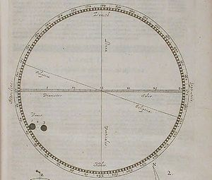 Jeremiah Horrocks - A representation of Horrocks' recording of the transit published in 1662 by Johannes Hevelius