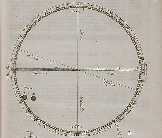 Читать Прохождение Венеры по диску Солнца