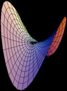 膜结构-双曲面膜结构