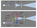 Interferenzfilter in Projektoren.png