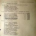 KNOO Srednja Dobrava 1945 11.jpg