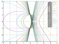 Kepler Bahnkurven.png