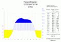 Klimadiagramm-Parana-Brasilien-metrisch-deutsch.png
