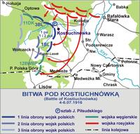 Kostiuchnowka 1916.png