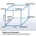 Kubus van Heymans.png