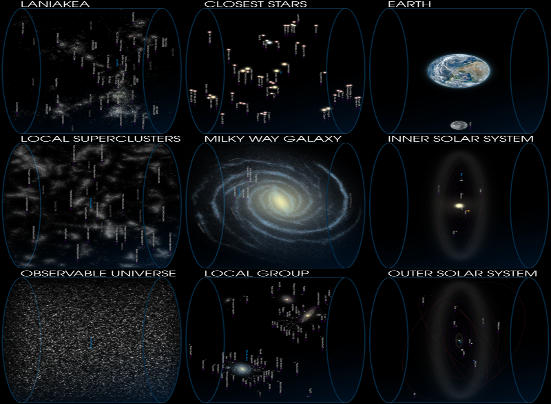Universe Wikipedia