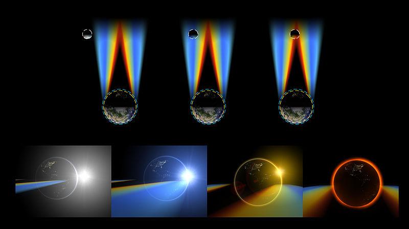 geografia e ensino de geografia | blog: eclipse lunar total de 15 de ...