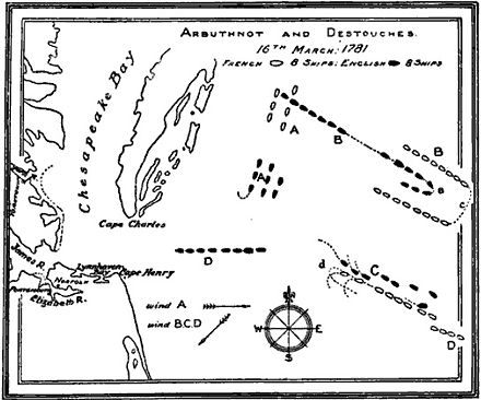 Tactical diagram of the Battle of Cape Henry:A: fleets sight each otherB: first tackC: second tackD: disengagement