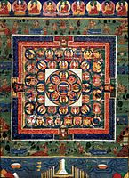 Medicine Buddha painted mandala with goddess Prajnaparamita in center, 19th century, Rubin.jpg
