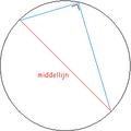 Middellijn-rechte hoek.png