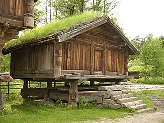 Architecture of Norway - Storage house at Norsk folkemuseum, from about 1800