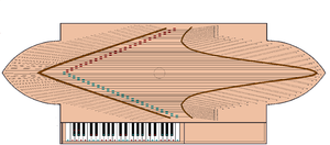 Oval spinet - The layout of the 1690 oval spinet. The colors of the dots superimposed on the keyboard match the corresponding jack slots. For a detailed version of this image, click on it and follow links.