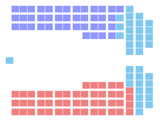 Quebec general election, 2007 - Seating plan following the election.