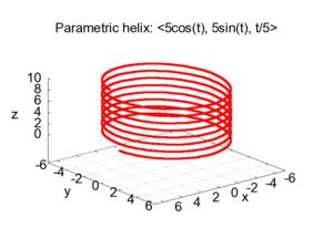 Parametric equation - Wikipedia