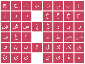 Pashto alphabet - The Pashto Alphabet