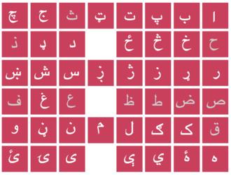 Pashto alphabet - The Pashto Alphabet