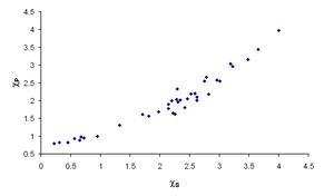 Electronegativity wikipedia sanderson electronegativity equalizationedit urtaz Image collections