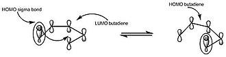 Frontier molecular orbital theory - Image: Pentadiene