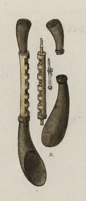 Pibgorn (instrument) - Illustration of a Pib-gorn from A Tour in Wales, 1778