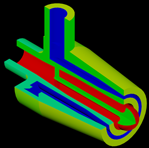 Pintle injector - Fuel in red, oxidizer in blue.