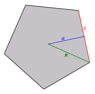 Regular polygon - Regular polygon with n = 5: pentagon with side s, circumradius R and apothem a