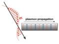 Propagating Plasmon.png