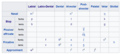 Proposed version of table of phonetic inventory.png