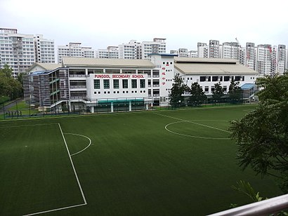 How to get to Punggol Secondary School with public transport- About the place