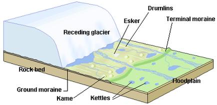 Receding glacier landscape LMB.png