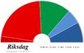 Riksdag-elections-1976.png